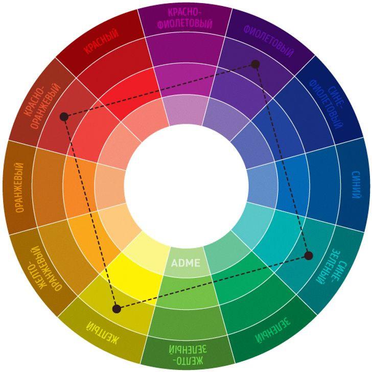 Цветовой круг Иттена квадрат