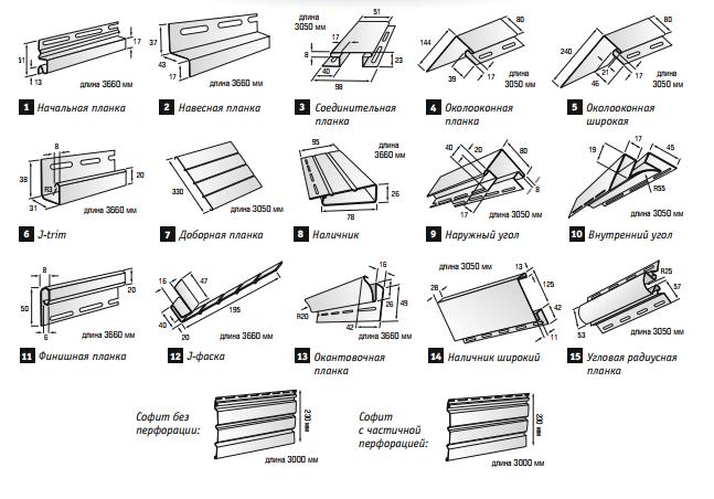 Пластиковые конструкции, используемые при монтаже сайдинга