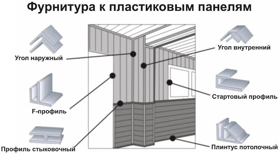 молдинг для монтажа стеновых панелей